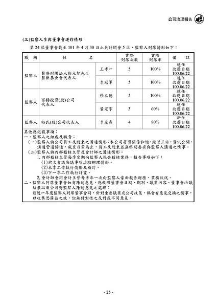 1102_頁面_029