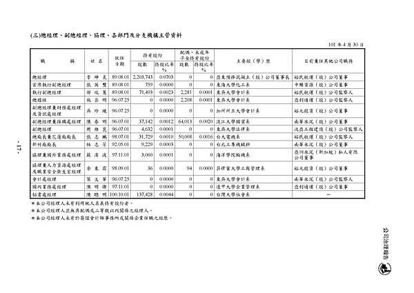1102_頁面_021
