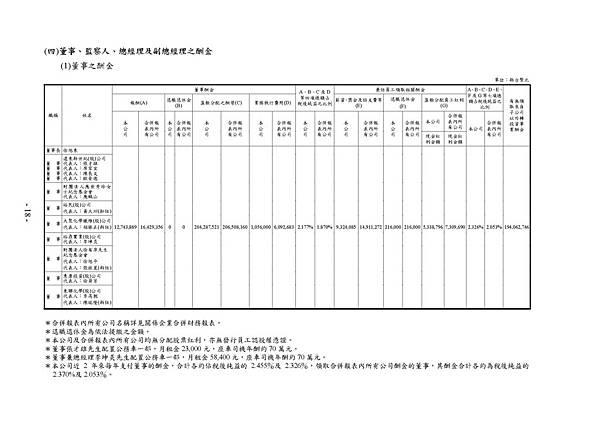 1102_頁面_022