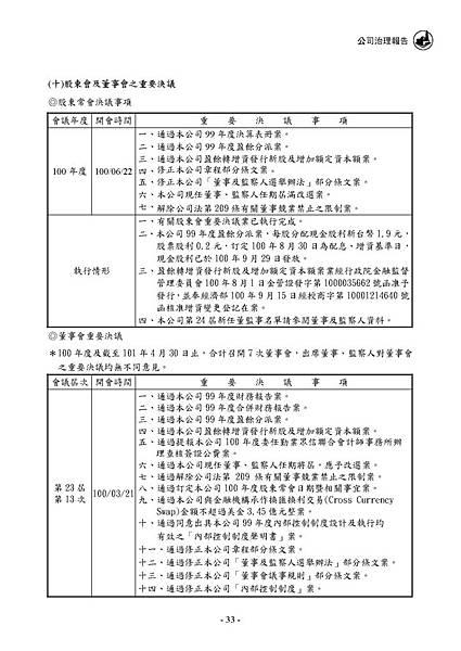 1102_頁面_037
