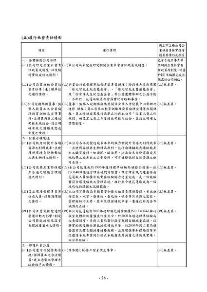 1102_頁面_032