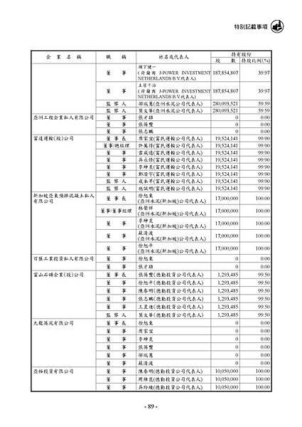 1102_頁面_093