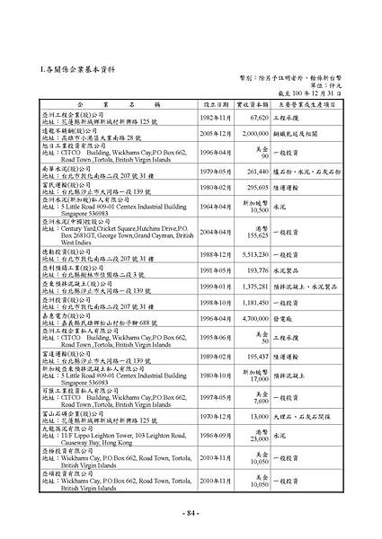 1102_頁面_088