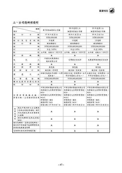 1102_頁面_051