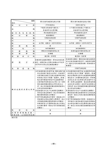 1102_頁面_052