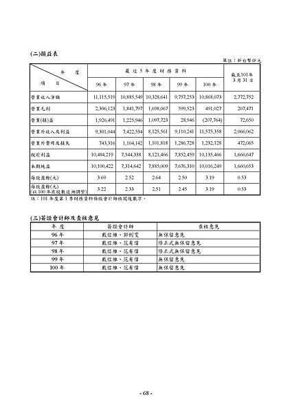 1102_頁面_072