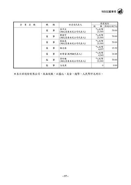 1102_頁面_101