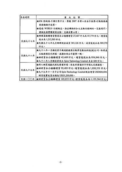 富爾特100年報_頁面_009
