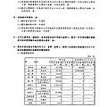 富爾特100年報_頁面_033