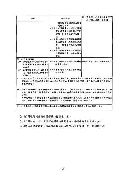 富爾特100年報_頁面_029
