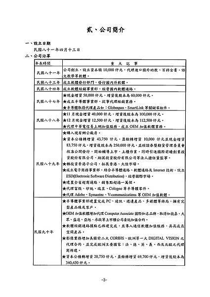 富爾特100年報_頁面_007