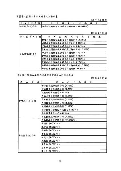 富爾特100年報_頁面_013