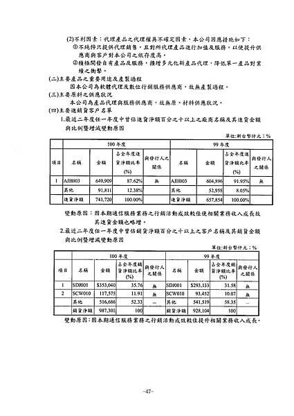 富爾特100年報_頁面_051