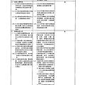 富爾特100年報_頁面_028