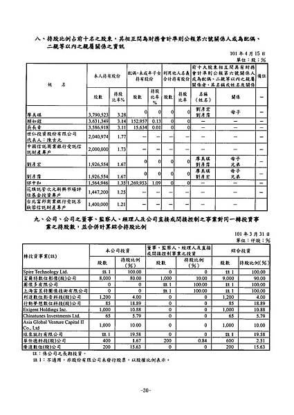 富爾特100年報_頁面_034