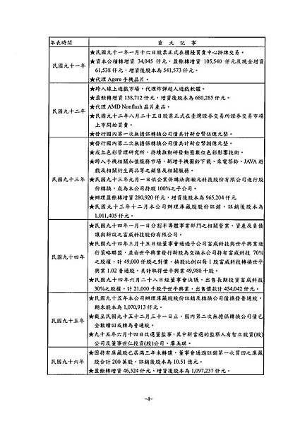 富爾特100年報_頁面_008