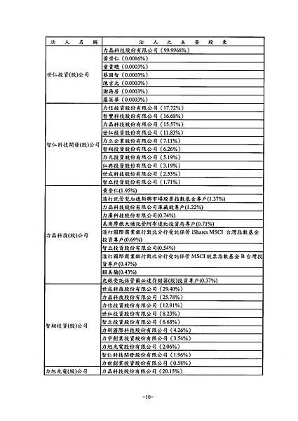 富爾特100年報_頁面_014