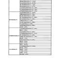 富爾特100年報_頁面_015