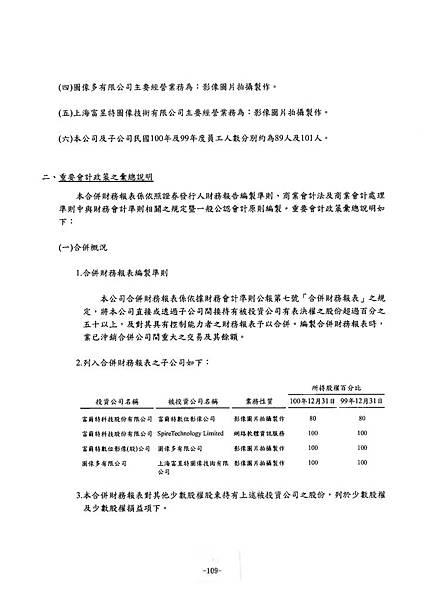 富爾特100年報_頁面_113