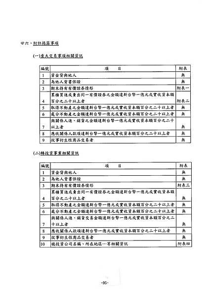 富爾特100年報_頁面_099