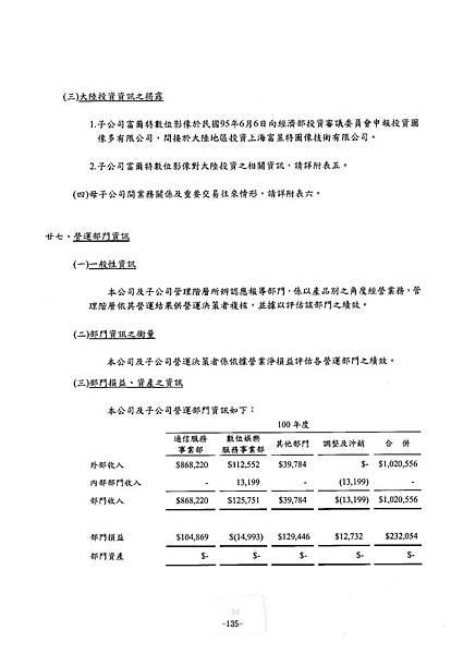 富爾特100年報_頁面_139