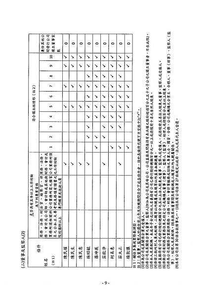 3545_頁面_13