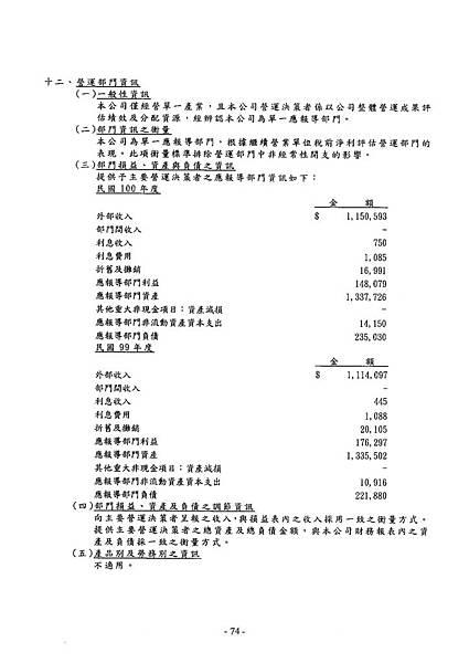 3545_頁面_78