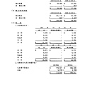 3545_頁面_64