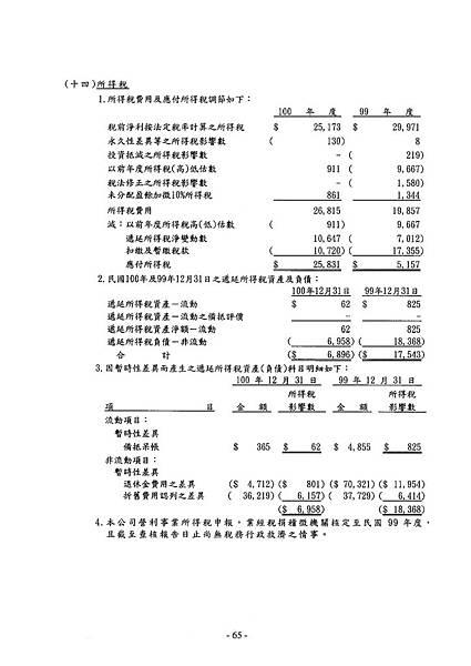 3545_頁面_69