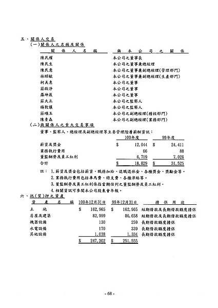 3545_頁面_72