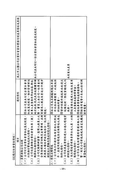 3545_頁面_23