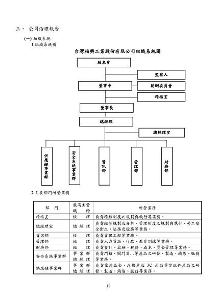 台灣福興100年報上傳檔_頁面_012