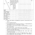 台灣福興100年報上傳檔_頁面_015