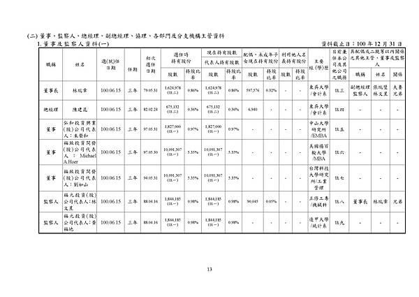 台灣福興100年報上傳檔_頁面_013