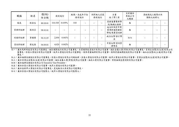 台灣福興100年報上傳檔_頁面_019