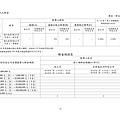 台灣福興100年報上傳檔_頁面_021