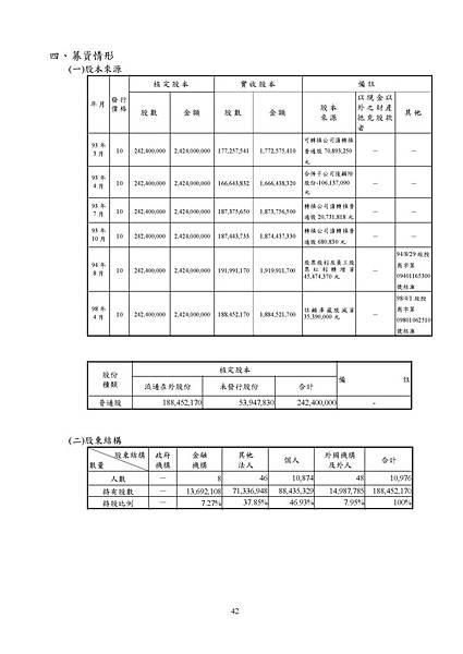 台灣福興100年報上傳檔_頁面_042