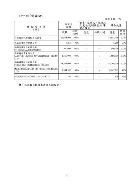 台灣福興100年報上傳檔_頁面_041