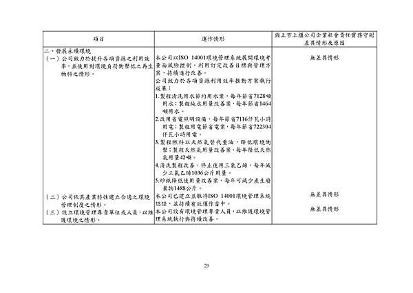 台灣福興100年報上傳檔_頁面_029