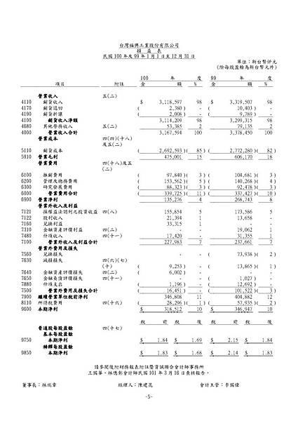 台灣福興100年報上傳檔_頁面_080