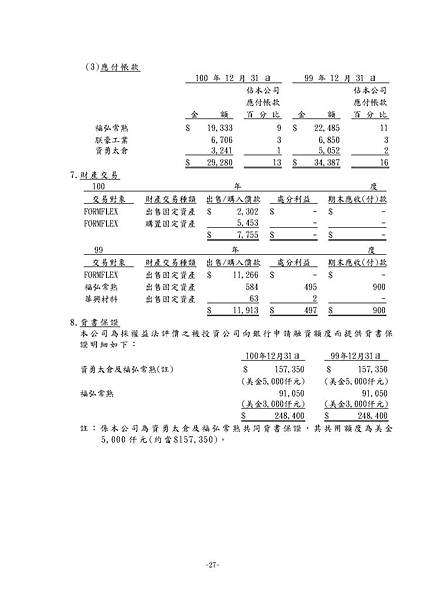 台灣福興100年報上傳檔_頁面_102