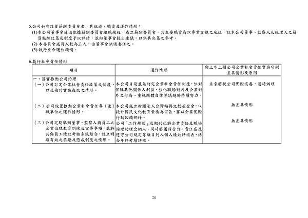 台灣福興100年報上傳檔_頁面_028