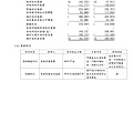 台灣福興100年報上傳檔_頁面_056