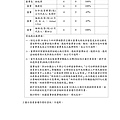 台灣福興100年報上傳檔_頁面_024