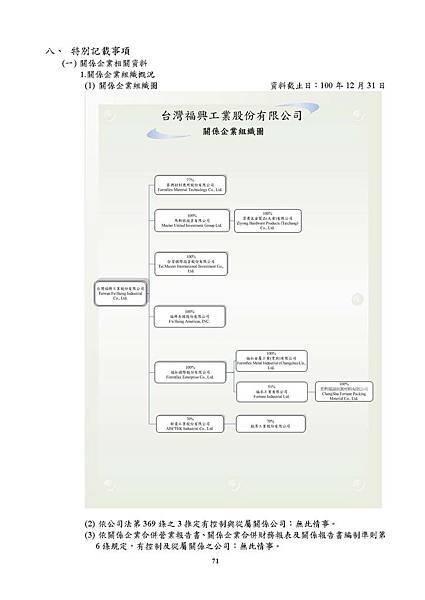 台灣福興100年報上傳檔_頁面_071