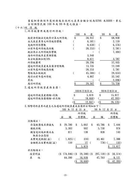 台灣福興100年報上傳檔_頁面_096