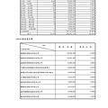 台灣福興100年報上傳檔_頁面_043