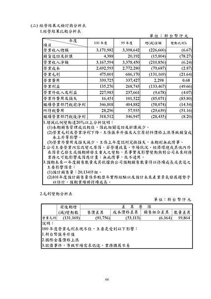 台灣福興100年報上傳檔_頁面_066