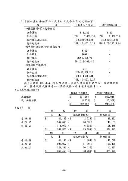 台灣福興100年報上傳檔_頁面_089