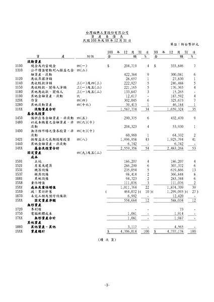 台灣福興100年報上傳檔_頁面_078